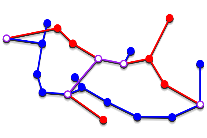 Red-Blue-Purple map