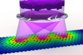 Photonic crystal chip