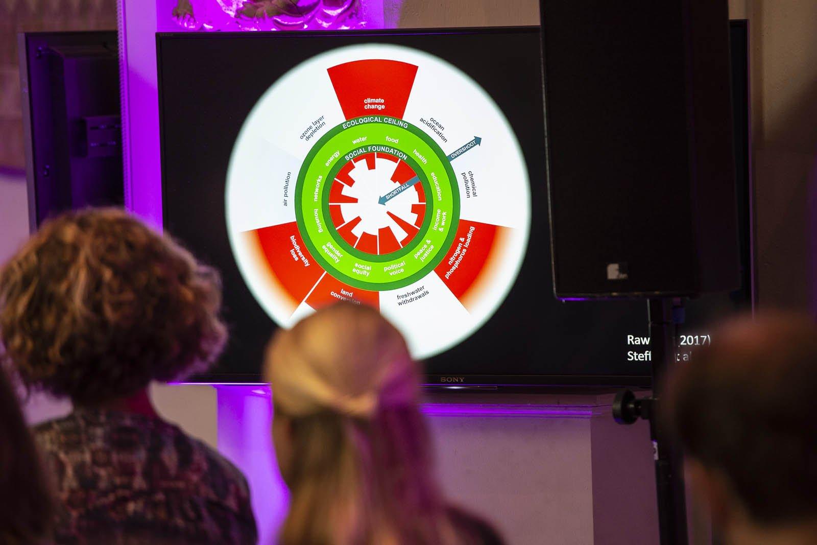 Slide tijdens presentatie op het Social Entrepreneurship Festival 2018