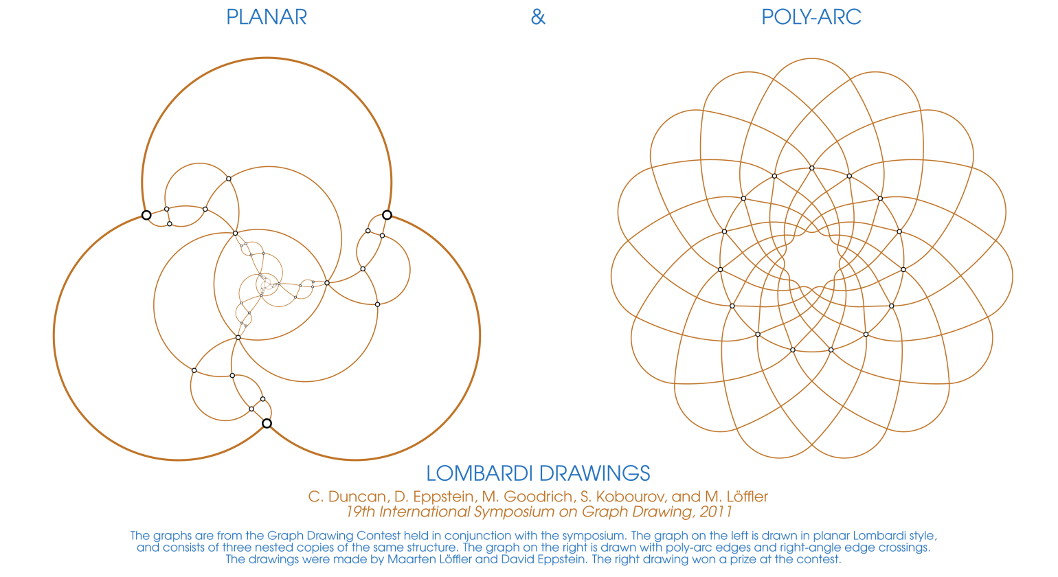 Lombardi Drawings from the competition held at the International Symposium on Graph Drawing (2011)