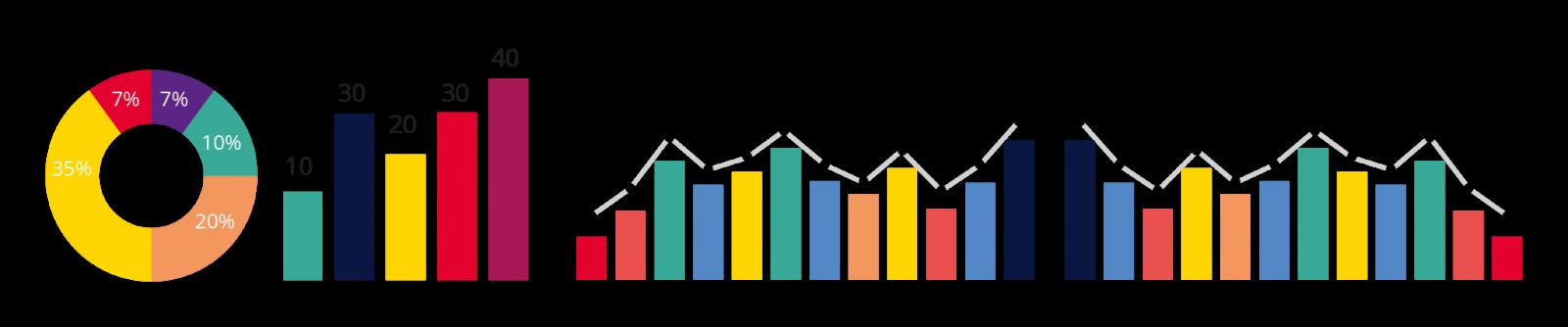 Secundair kleurenpalet: gebruik bij grafieken