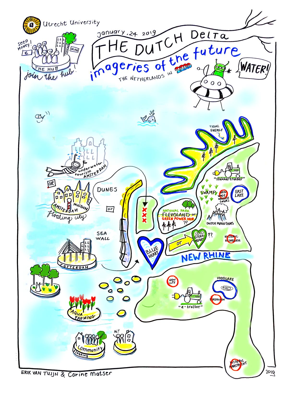 Visual impression of the Dutch delta of the future