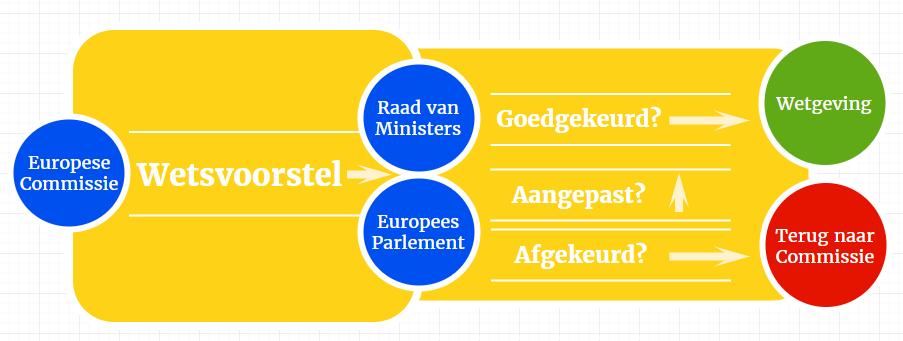 Studium Generale Universiteit Utrecht