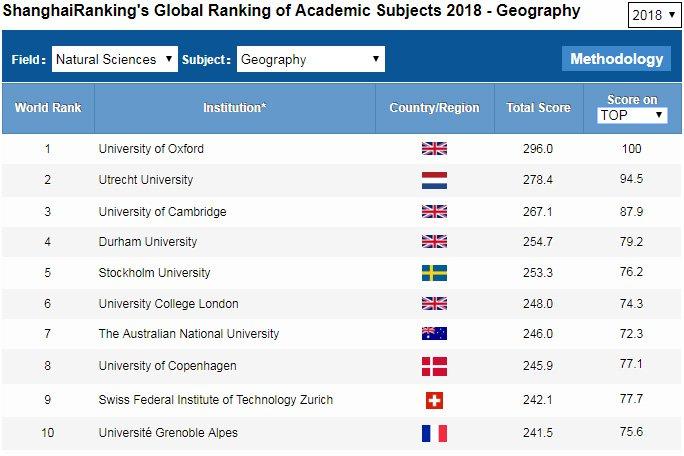 Shanghai Ranking Geography