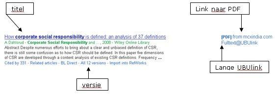 Google scholar schema