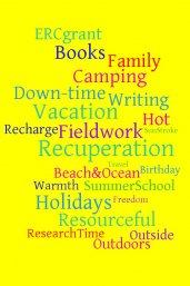 UYA ''Summer'' Wordcloud