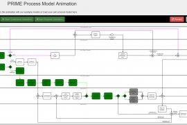 Process Invigoration via Model Embellishment