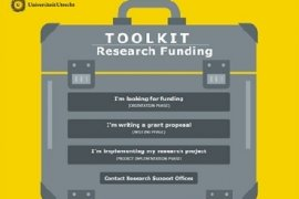 Beeldmerk Research Funding Toolkit