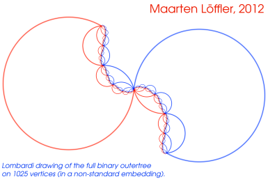 Lombardi drawing of the full binary outertree on 1025 vertices