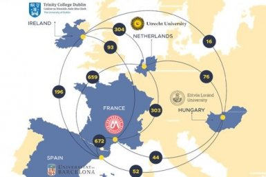 Europa en partner universiteiten