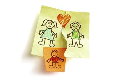 Doel onderzoek 'Gezinsrelaties na scheiden'