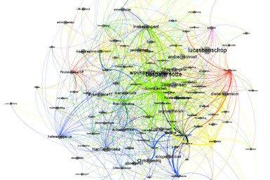 Infographic door Utrechtse mediawetenschappers: contact tussen twitteraars en politici