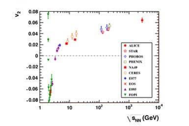 Publications Subatamic Physics