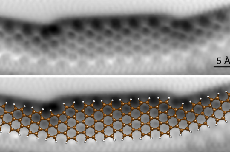 Metaal-halfgeleider-metaalovergang in een enkel grafeen nanolint